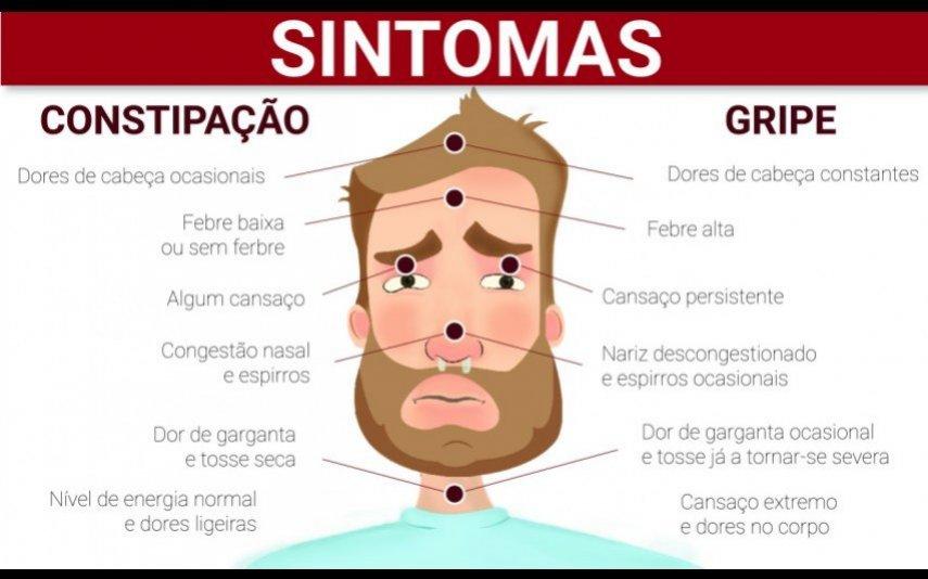 Sintomas - Constipação / Gripe